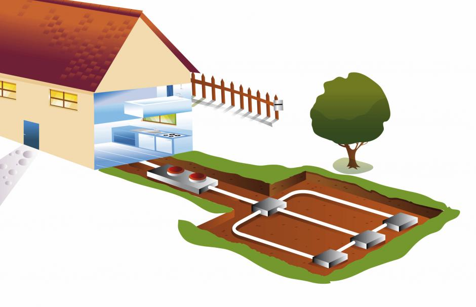 How Geothermal Heating and Cooling Can Improve Building