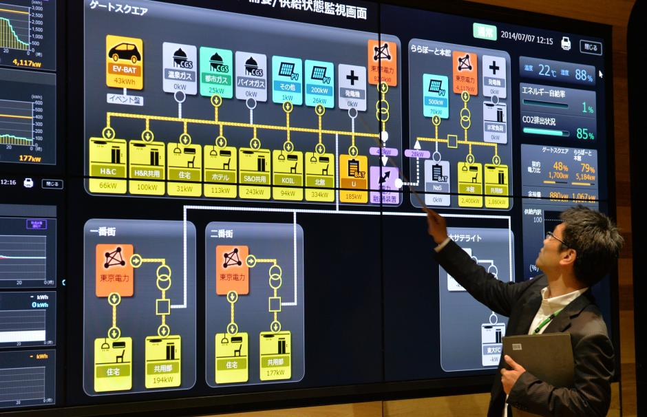 Photo of a control center used to manage the production and distribution of energy in the suburbs of Tokyo.