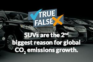 SUVs are the 2nd biggest reason for global CO2 emissions growth.