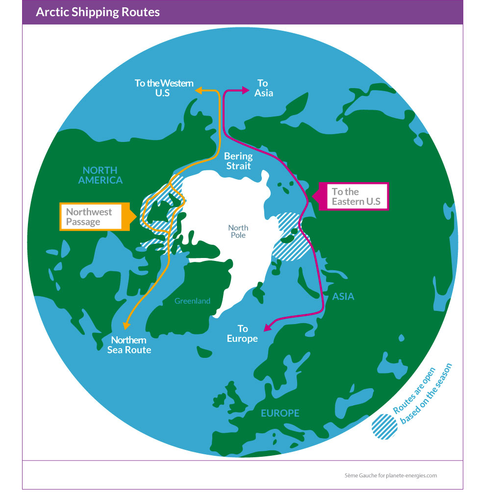 The Arctic's Two Shipping Routes