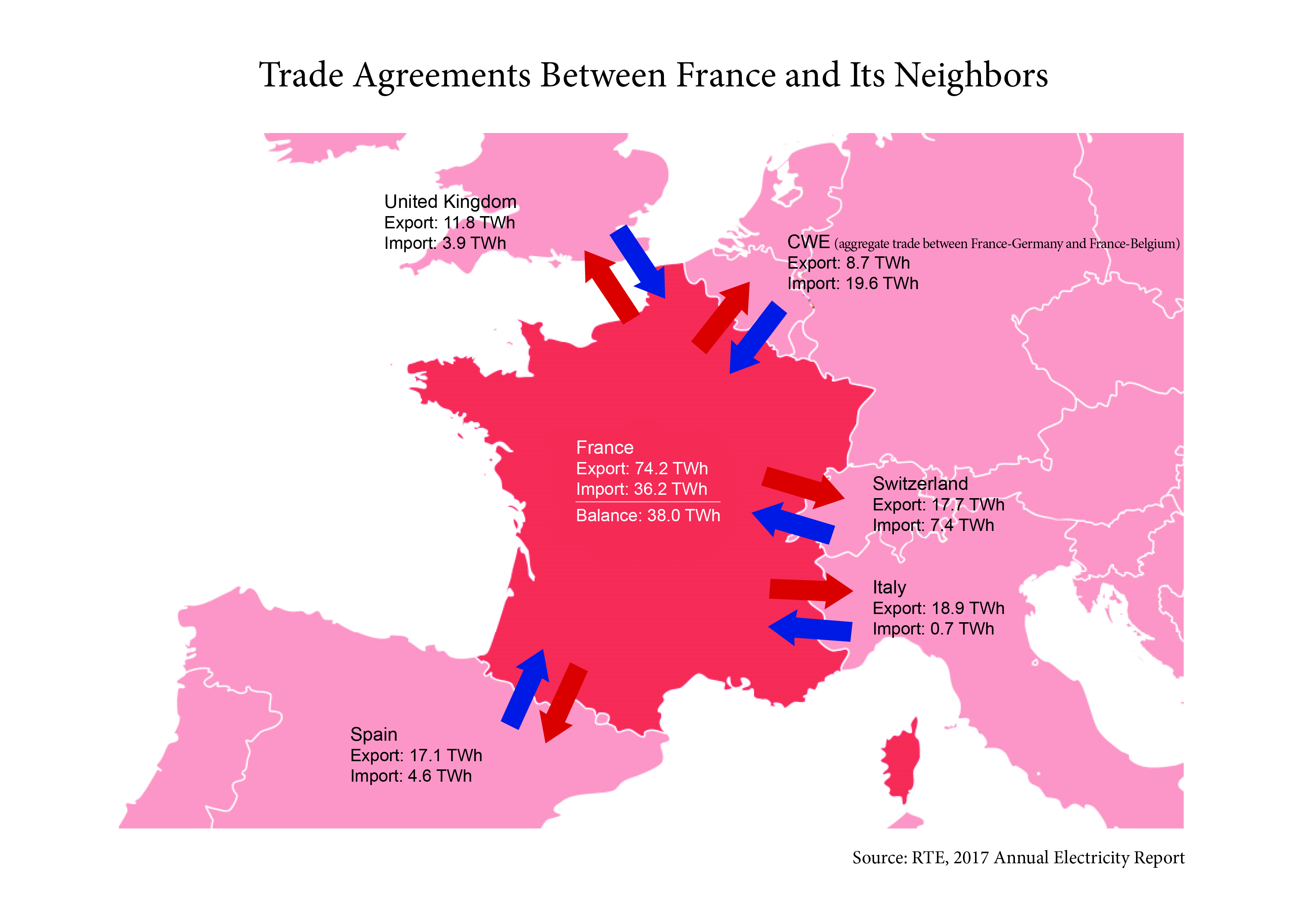 Trade Agreements Between France and Its Neighbors